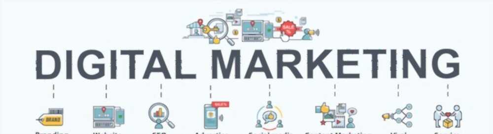 Online advertising for businesses